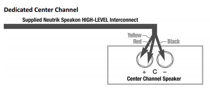 centerchannel dedicated center channel sub (theater) rel acoustics rel speakon wiring diagram at webbmarketing.co