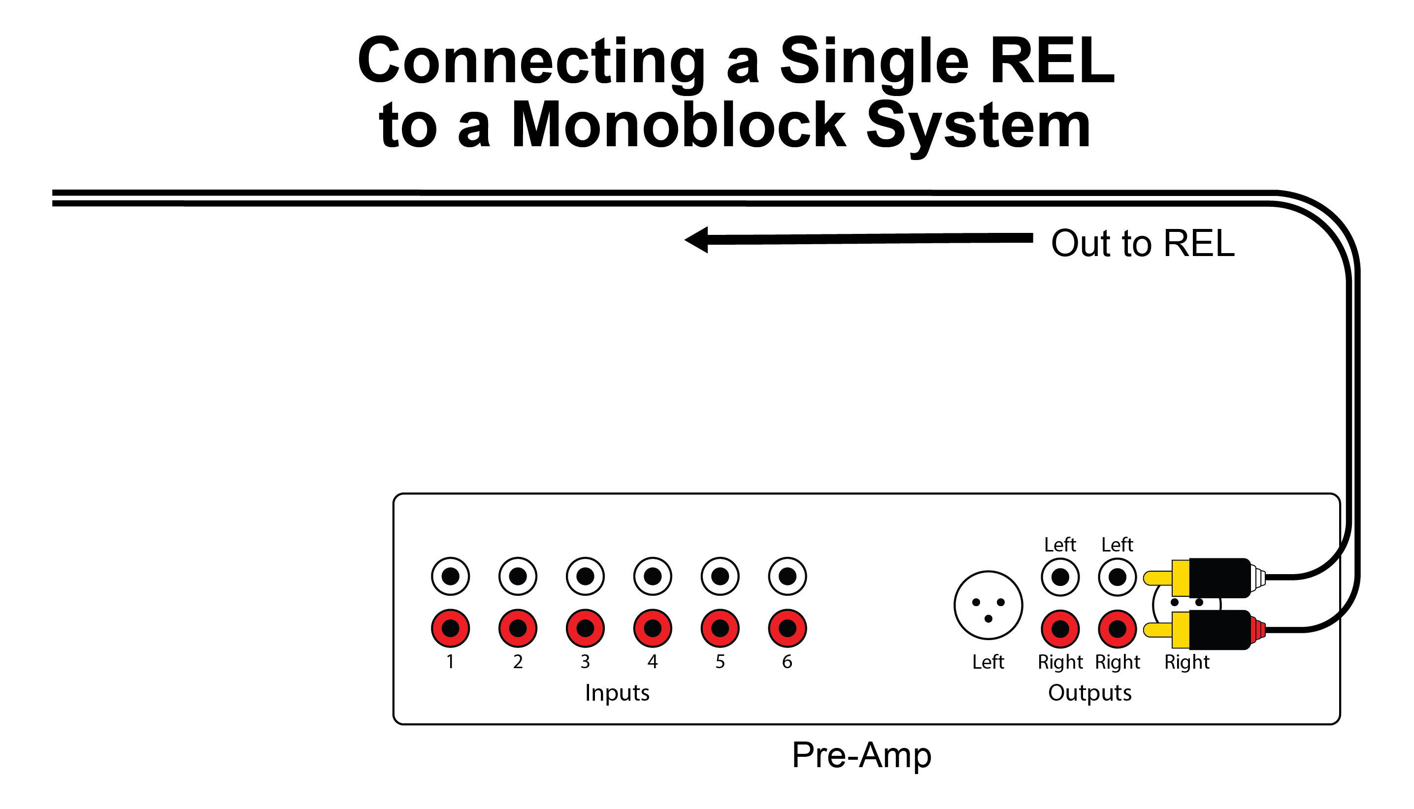 Single_REL_to_MonoBlock_Low_Level_Connection-01.jpg
