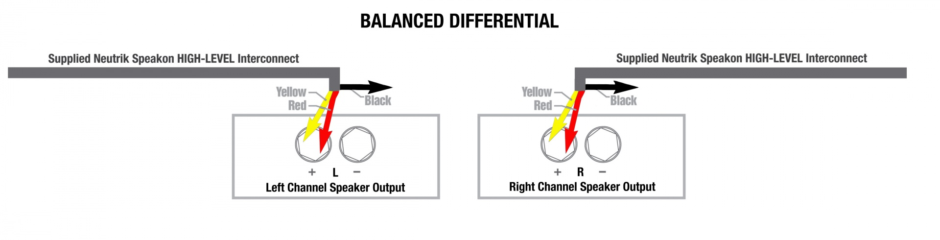 Balanced Differential Monoblocks Part I Rel Acoustics Line Array Speaker Wiring Diagram Go Slowly Take Your Time And Be Precise Do Not Connect To The Black Terminal Because It Is Ground On A Amp Enjoy Results